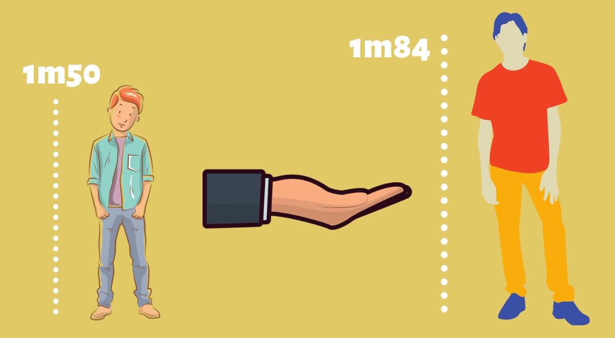 Cách tăng chiều cao ở tuổi 17 khoa học và hiệu quả nhất