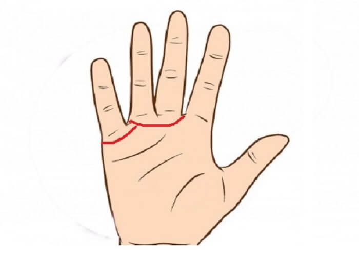 Đường chỉ tay biểu thị có quý nhân phù trợ