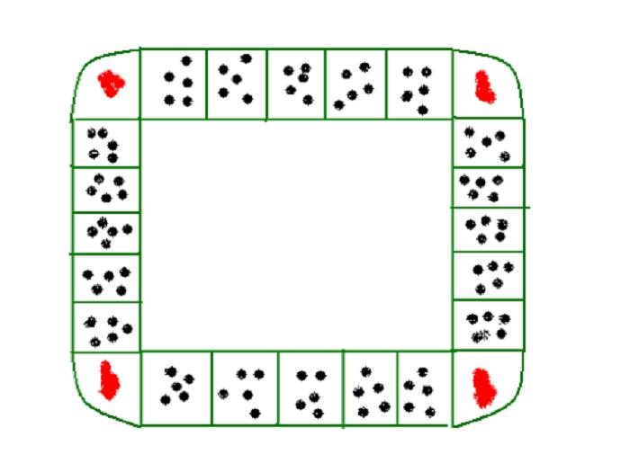 Cách sắp xếp dân và quan cho 4 người chơi